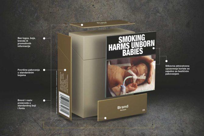 Светски дан без дуванског дима 2016: Припремимо се за безлична (стандардизована) паковања дуванских производа